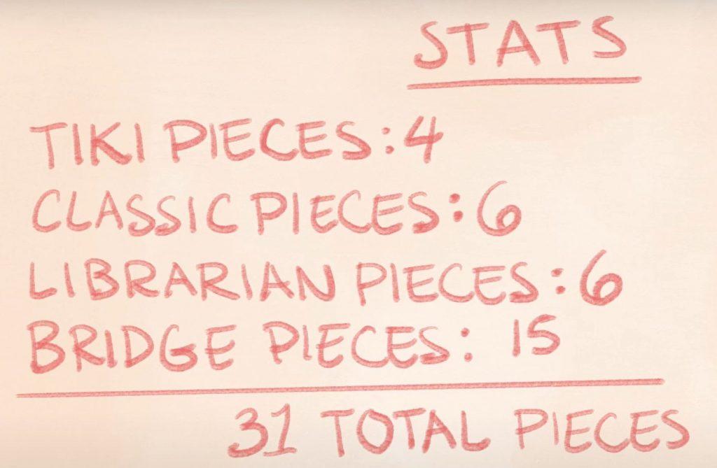 stats capsule liz von villas